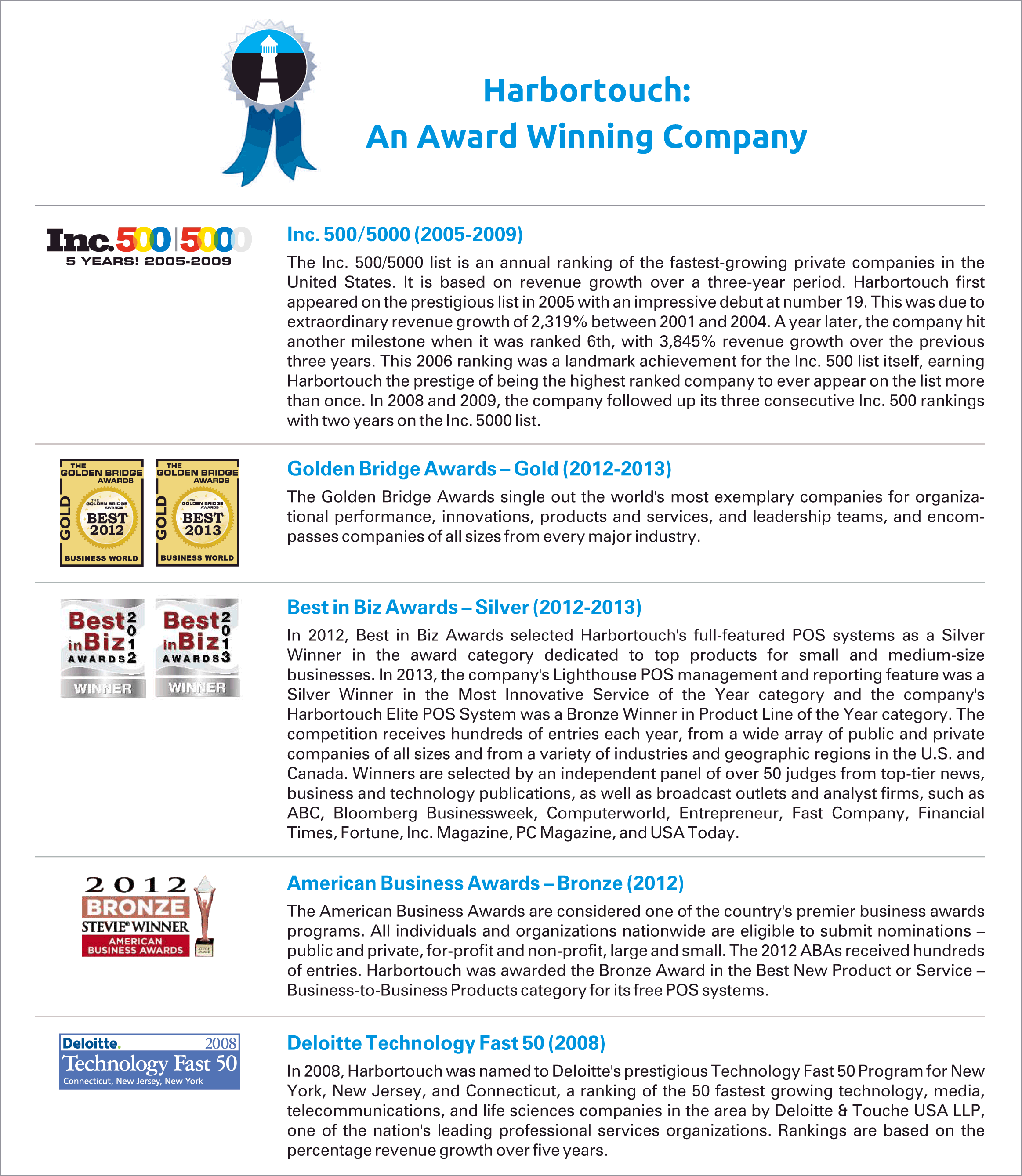 Harbortouch Award Winning Companywards